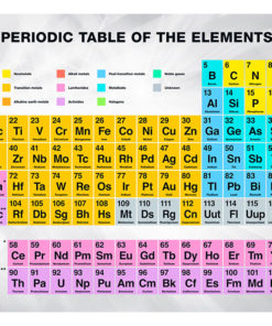Fotobehang - Periodic Table of the Elements-2
