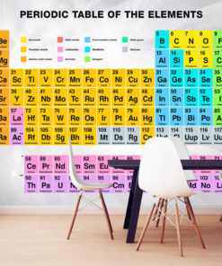Fotobehang - Periodic Table of the Elements-1